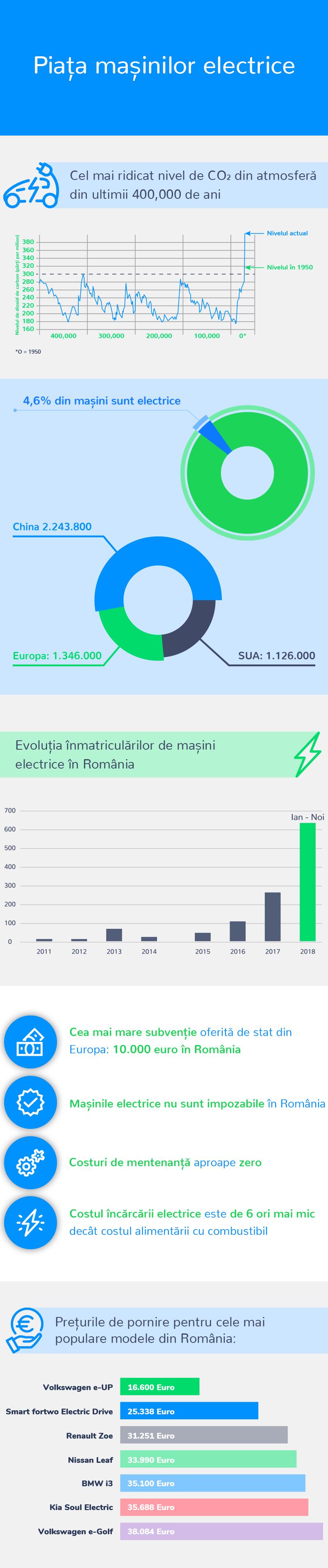 infografic_lek3.co_RO